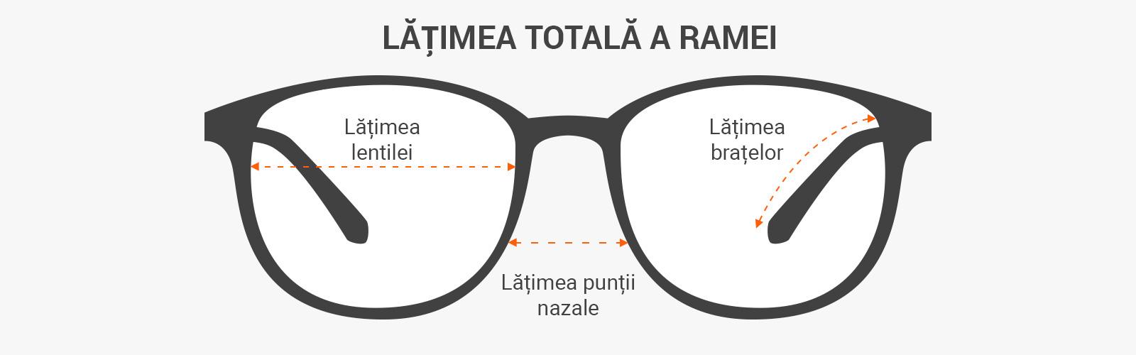 cum să citești măsurătorile ochelarilor de soare - ce este lățimea lentilei, lățimea punții nazale și lungimea brațelor